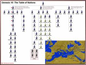 Table of Nations - chart